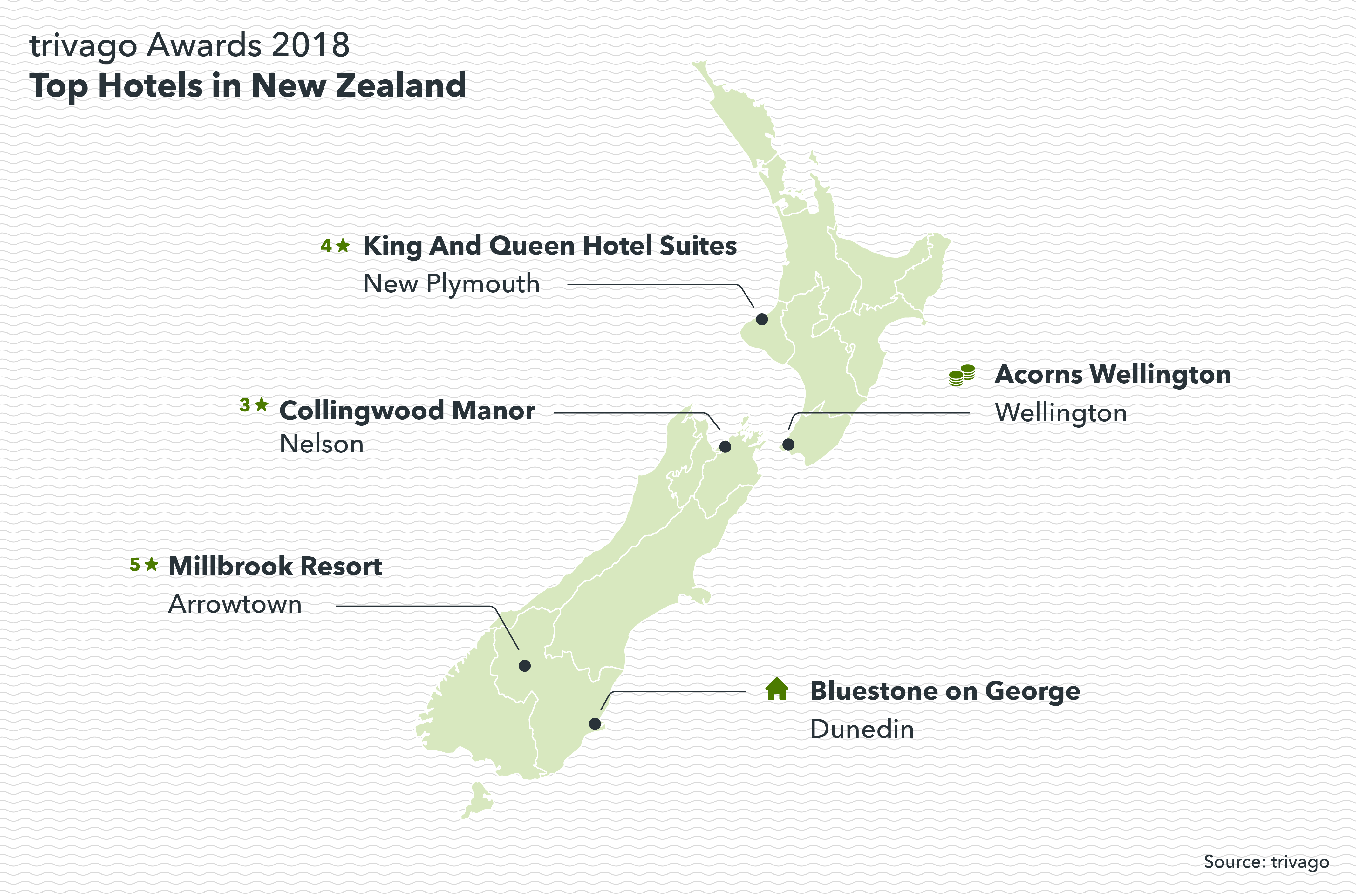 Image - trivago Awards 2018 - Top-rated hotels in New Zealand