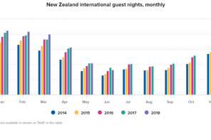 WITHOUT LIONS TOUR, INTERNATIONAL GUEST NIGHTS DROP