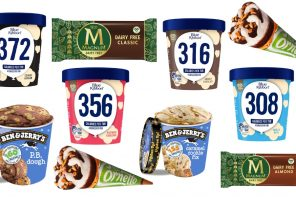 THE RISE OF HEALTHY ICE CREAM