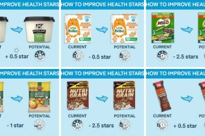 CHOICE CALLS FOR HEALTH STAR RATING REVIEW